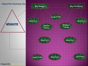 Ethical Web Marketing Tips-page